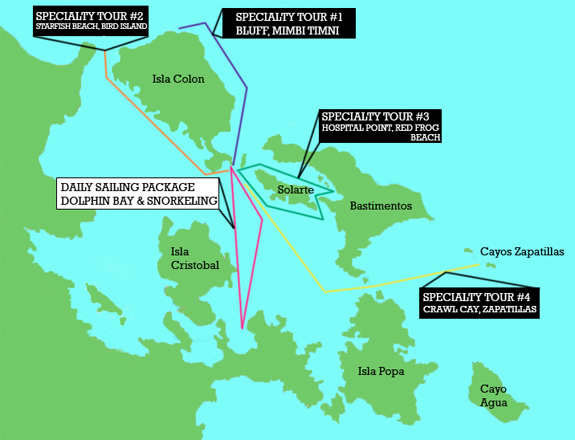 Sailing Boat Tour Routes in Bocas del Toro, Panama